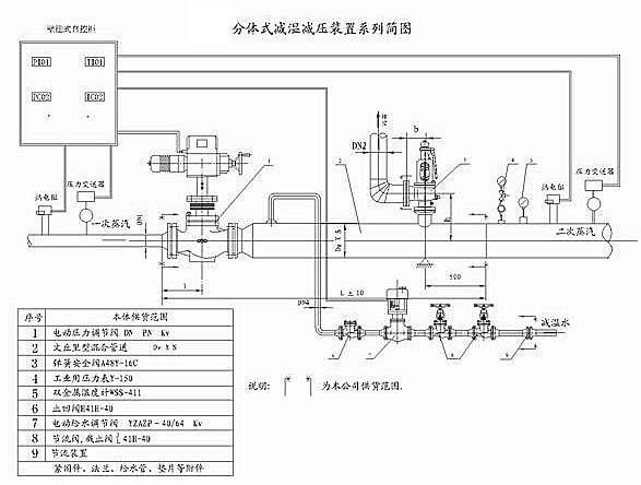 高温高压减温减压装置示意简图2